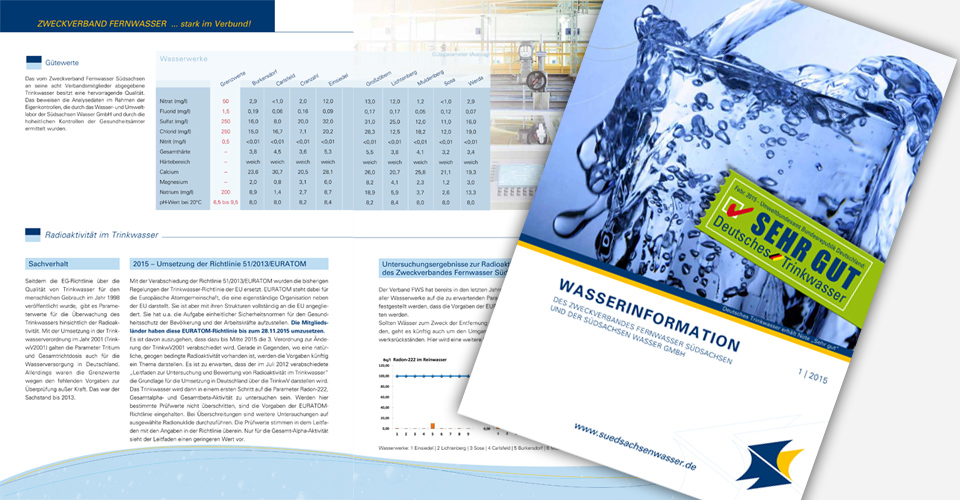Publikation erstellen Wasserinformation